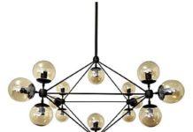 Lampy loftowe, oświetlenie loftowe